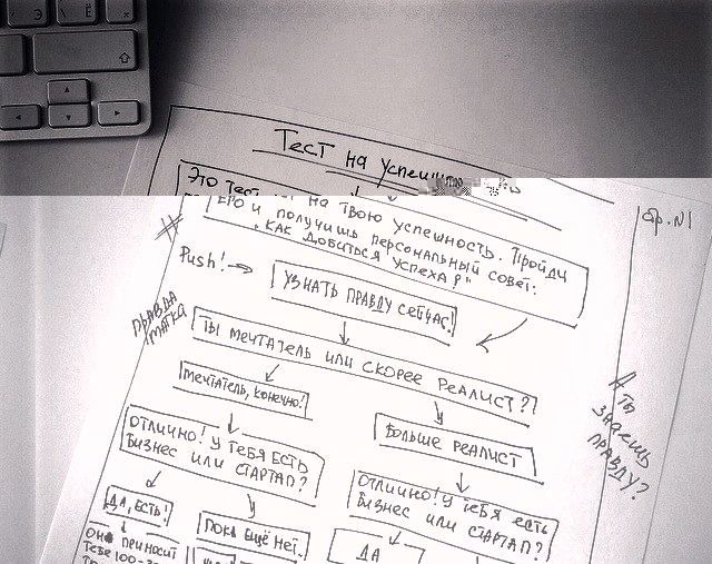 Разработка модели на бумаге