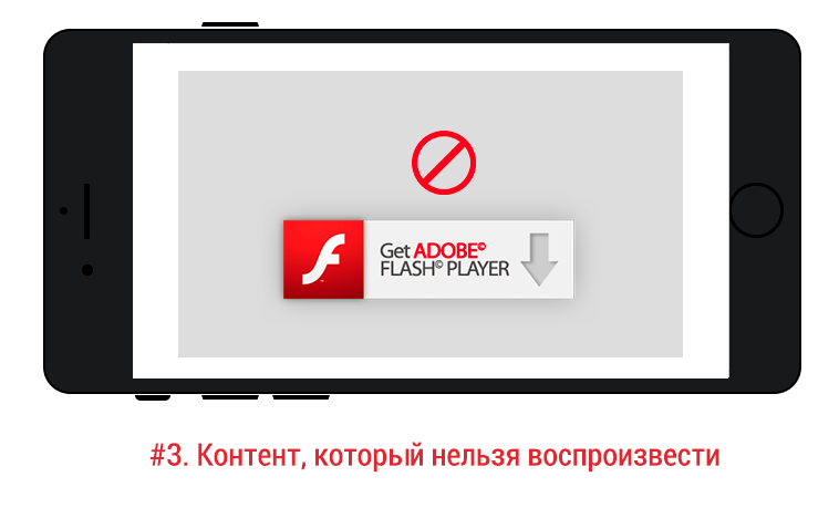 Flash-анимация не воспроизводится на мобильном